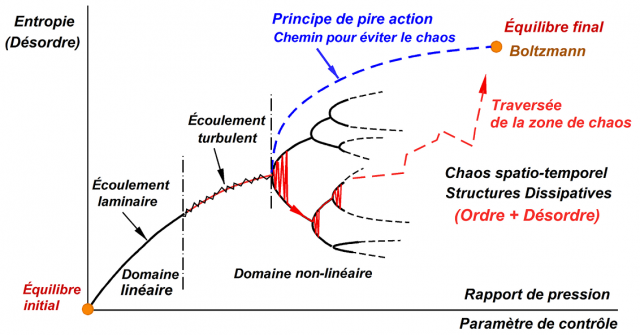 DomainesThermo